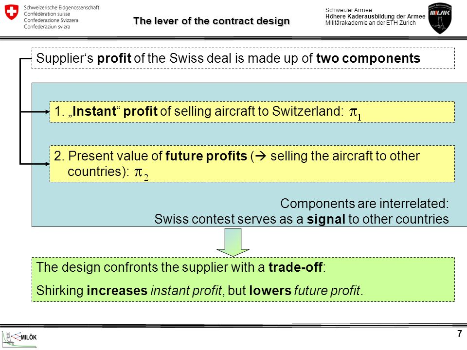 Schweizer Armee Höhere Kaderausbildung der Armee Militärakademie an der ETH Zürich 7 Suppliers profit of the Swiss deal is made up of two components 1.