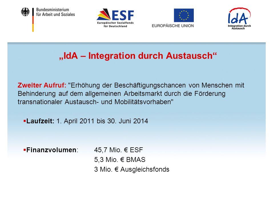 IdA – Integration durch Austausch Zweiter Aufruf: Erhöhung der Beschäftigungschancen von Menschen mit Behinderung auf dem allgemeinen Arbeitsmarkt durch die Förderung transnationaler Austausch- und Mobilitätsvorhaben Laufzeit: 1.