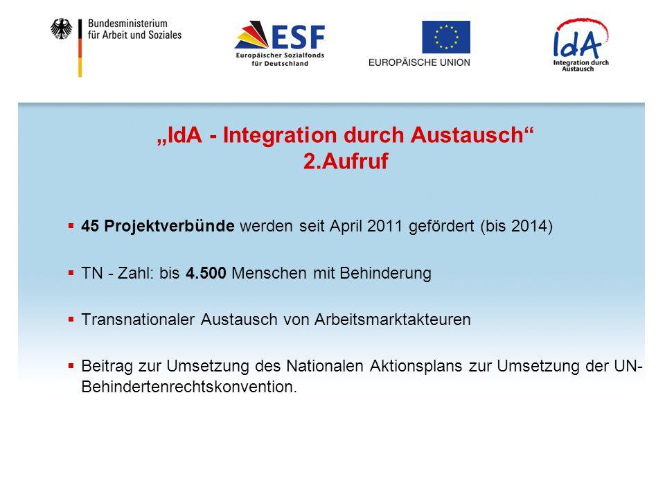 IdA - Integration durch Austausch 2.Aufruf 45 Projektverbünde werden seit April 2011 gefördert (bis 2014) TN - Zahl: bis 4.500 Menschen mit Behinderung Transnationaler Austausch von Arbeitsmarktakteuren Beitrag zur Umsetzung des Nationalen Aktionsplans zur Umsetzung der UN- Behindertenrechtskonvention.