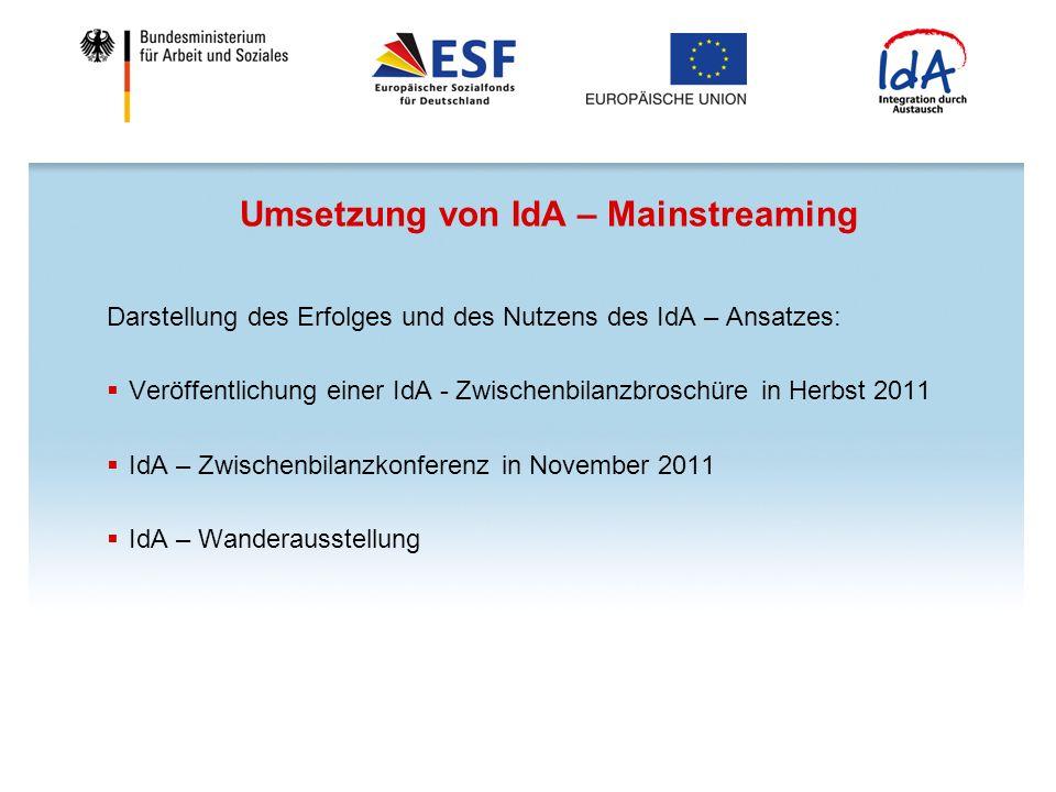 Umsetzung von IdA – Mainstreaming Darstellung des Erfolges und des Nutzens des IdA – Ansatzes: Veröffentlichung einer IdA - Zwischenbilanzbroschüre in Herbst 2011 IdA – Zwischenbilanzkonferenz in November 2011 IdA – Wanderausstellung