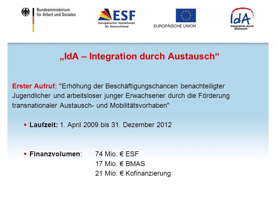 IdA – Integration durch Austausch Erster Aufruf: Erhöhung der Beschäftigungschancen benachteiligter Jugendlicher und arbeitsloser junger Erwachsener durch die Förderung transnationaler Austausch- und Mobilitätsvorhaben Laufzeit: 1.