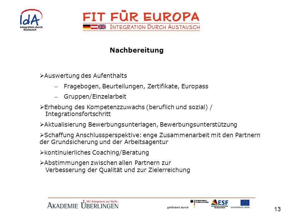 13 Auswertung des Aufenthalts Fragebogen, Beurteilungen, Zertifikate, Europass Gruppen/Einzelarbeit Erhebung des Kompetenzzuwachs (beruflich und sozia