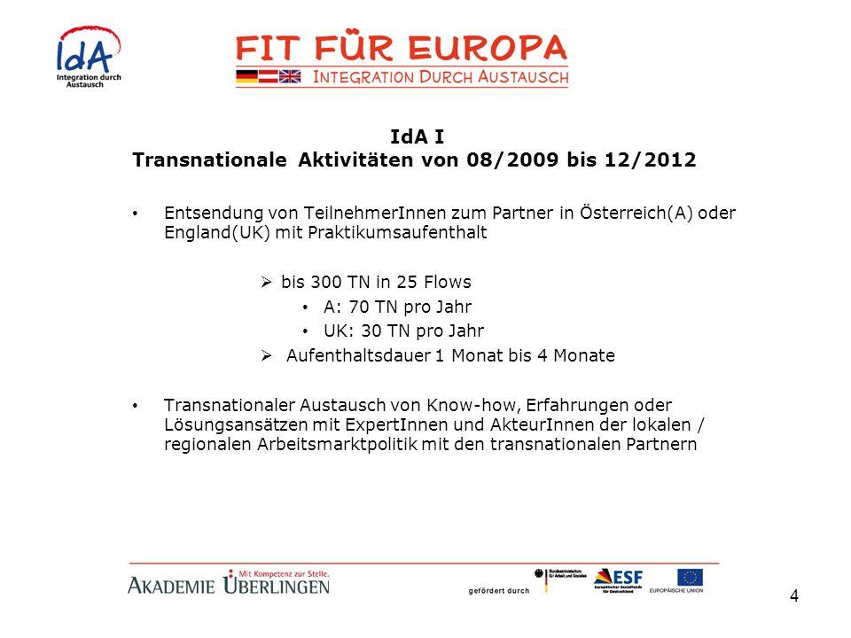 4 IdA I Transnationale Aktivitäten von 08/2009 bis 12/2012 Entsendung von TeilnehmerInnen zum Partner in Österreich(A) oder England(UK) mit Praktikums