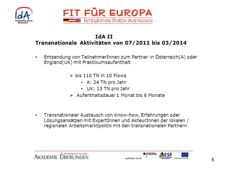 5 IdA II Transnationale Aktivitäten von 07/2011 bis 03/2014 Entsendung von TeilnehmerInnen zum Partner in Österreich(A) oder England(UK) mit Praktikum