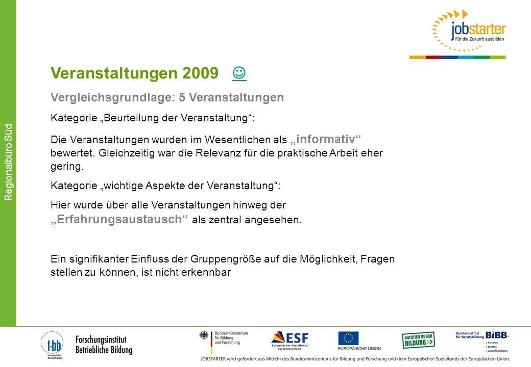 Regionalbüro Süd Veranstaltungen 2010 Vergleichsgrundlage: 6 Veranstaltungen informativ Erfahrungsaustausch war mit am wichtigsten.