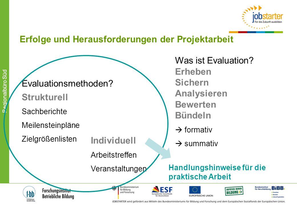 Regionalbüro Süd Erfolge und Herausforderungen der Projektarbeit Was ist Evaluation? Erheben Sichern Analysieren Bewerten Bündeln formativ summativ Ev