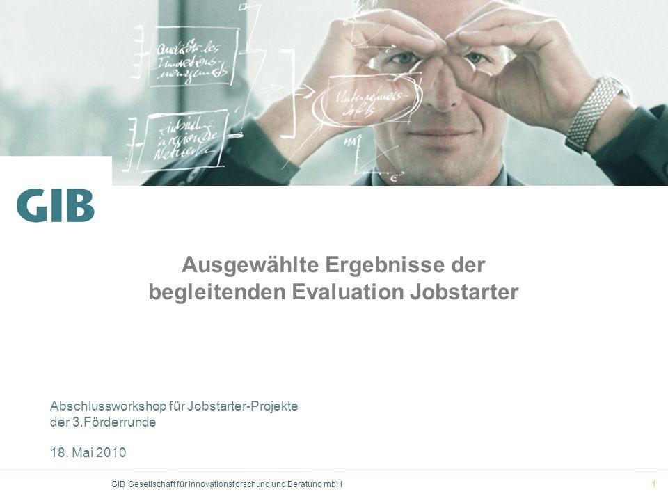GIB Gesellschaft für Innovationsforschung und Beratung mbH Hier steht Blindtext 1 Ausgewählte Ergebnisse der begleitenden Evaluation Jobstarter Abschlussworkshop für Jobstarter-Projekte der 3.Förderrunde 18.
