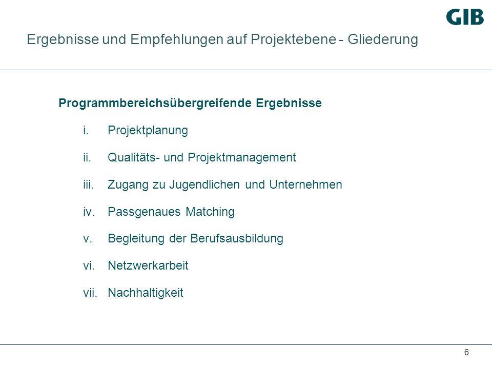 6 Ergebnisse und Empfehlungen auf Projektebene - Gliederung Programmbereichsübergreifende Ergebnisse i.Projektplanung ii.Qualitäts- und Projektmanagem