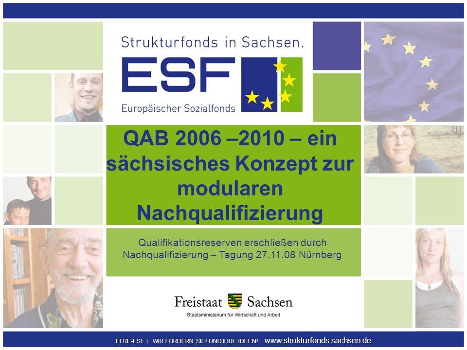 EFRE-ESF | WIR FÖRDERN SIE! UND IHRE IDEEN! www.strukturfonds.sachsen.de QAB 2006 –2010 – ein sächsisches Konzept zur modularen Nachqualifizierung Qua