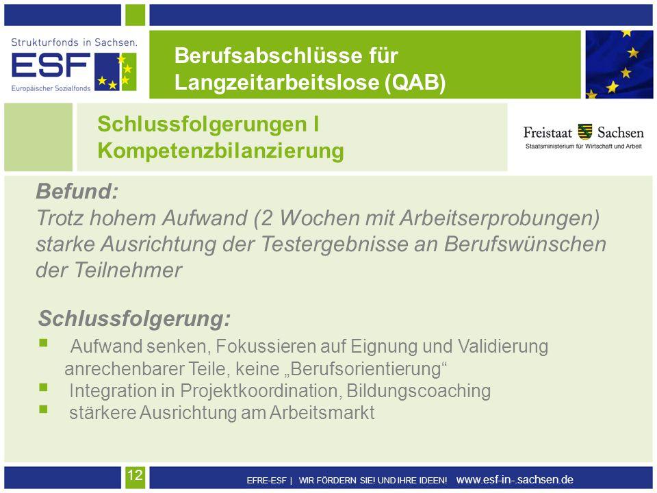 EFRE-ESF | WIR FÖRDERN SIE! UND IHRE IDEEN! www.esf-in-.sachsen.de 12 Schlussfolgerungen I Kompetenzbilanzierung Berufsabschlüsse für Langzeitarbeitsl