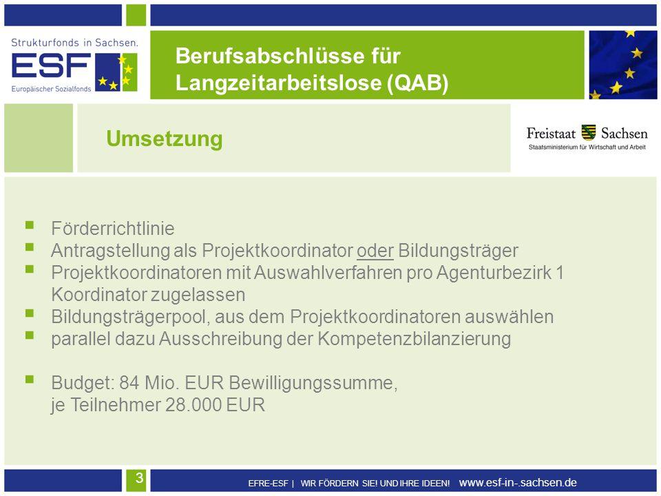 EFRE-ESF | WIR FÖRDERN SIE! UND IHRE IDEEN! www.esf-in-.sachsen.de 3 Förderrichtlinie Antragstellung als Projektkoordinator oder Bildungsträger Projek