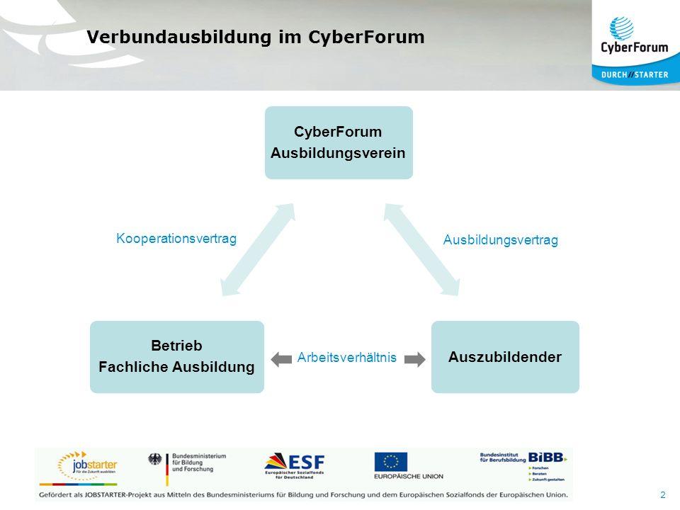 Merkmale der Verbundausbildung im CyberForum CyberForum: Ausbildungsverein: Kopf zur Schule, IHK, Azubi Wir unterstützen Erstausbildungsbetriebe beim Recruiting, bei der Vorauswahl geeigneter Bewerber und im administrativen Bereich.