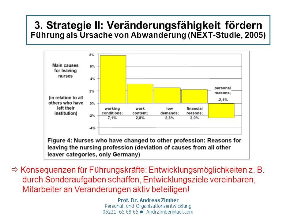 Prof. Dr. Andreas Zimber Personal- und Organisationsentwicklung 06221 -65 68 65 AndrZimber@aol.com 3. Strategie II: Veränderungsfähigkeit fördern Führ