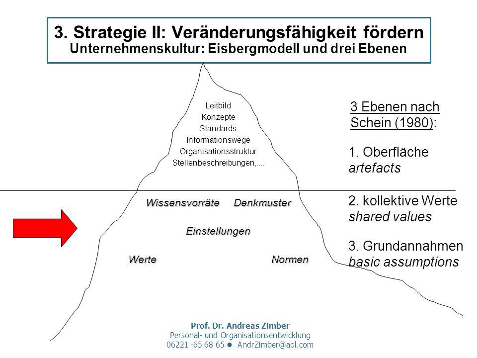 Prof. Dr. Andreas Zimber Personal- und Organisationsentwicklung 06221 -65 68 65 AndrZimber@aol.com 3. Strategie II: Veränderungsfähigkeit fördern Unte