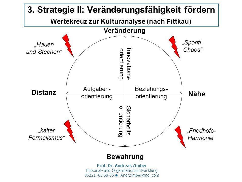 Prof. Dr. Andreas Zimber Personal- und Organisationsentwicklung 06221 -65 68 65 AndrZimber@aol.com 3. Strategie II: Veränderungsfähigkeit fördern Wert
