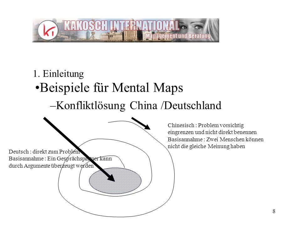 8 Beispiele für Mental Maps –Konfliktlösung China /Deutschland 1. Einleitung Deutsch : direkt zum Problem Basisannahme : Ein Gesprächspartner kann dur