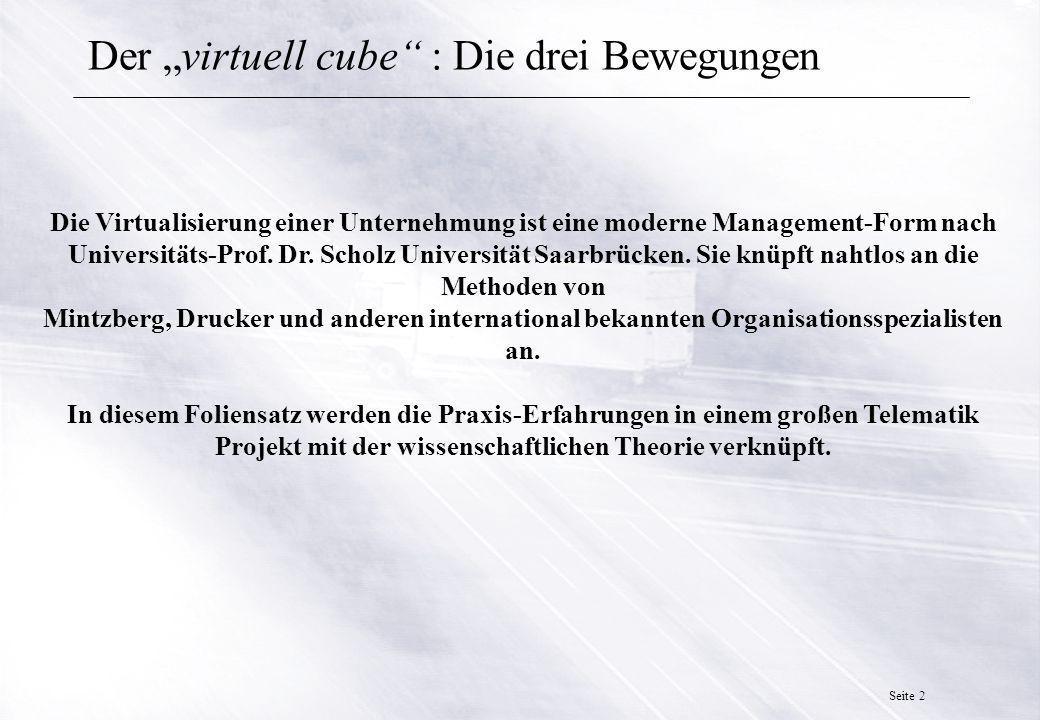 Seite 13 Der virtuell cube : Die drei Bewegungen Was kann virtualisiert werden .