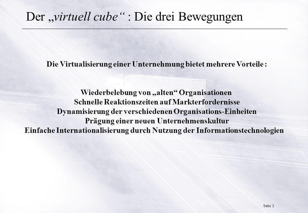 Seite 3 Der virtuell cube : Die drei Bewegungen Die Virtualisierung einer Unternehmung bietet mehrere Vorteile : Wiederbelebung von alten Organisationen Schnelle Reaktionszeiten auf Markterfordernisse Dynamisierung der verschiedenen Organisations-Einheiten Prägung einer neuen Unternehmenskultur Einfache Internationalisierung durch Nutzung der Informationstechnologien