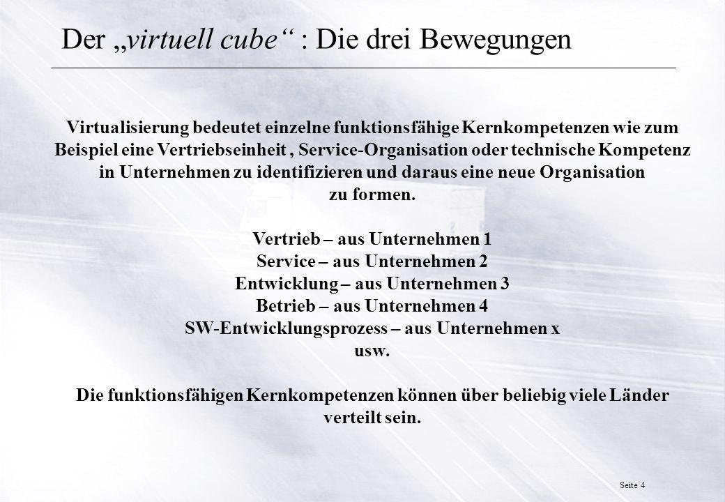 Seite 4 Der virtuell cube : Die drei Bewegungen Virtualisierung bedeutet einzelne funktionsfähige Kernkompetenzen wie zum Beispiel eine Vertriebseinheit, Service-Organisation oder technische Kompetenz in Unternehmen zu identifizieren und daraus eine neue Organisation zu formen.