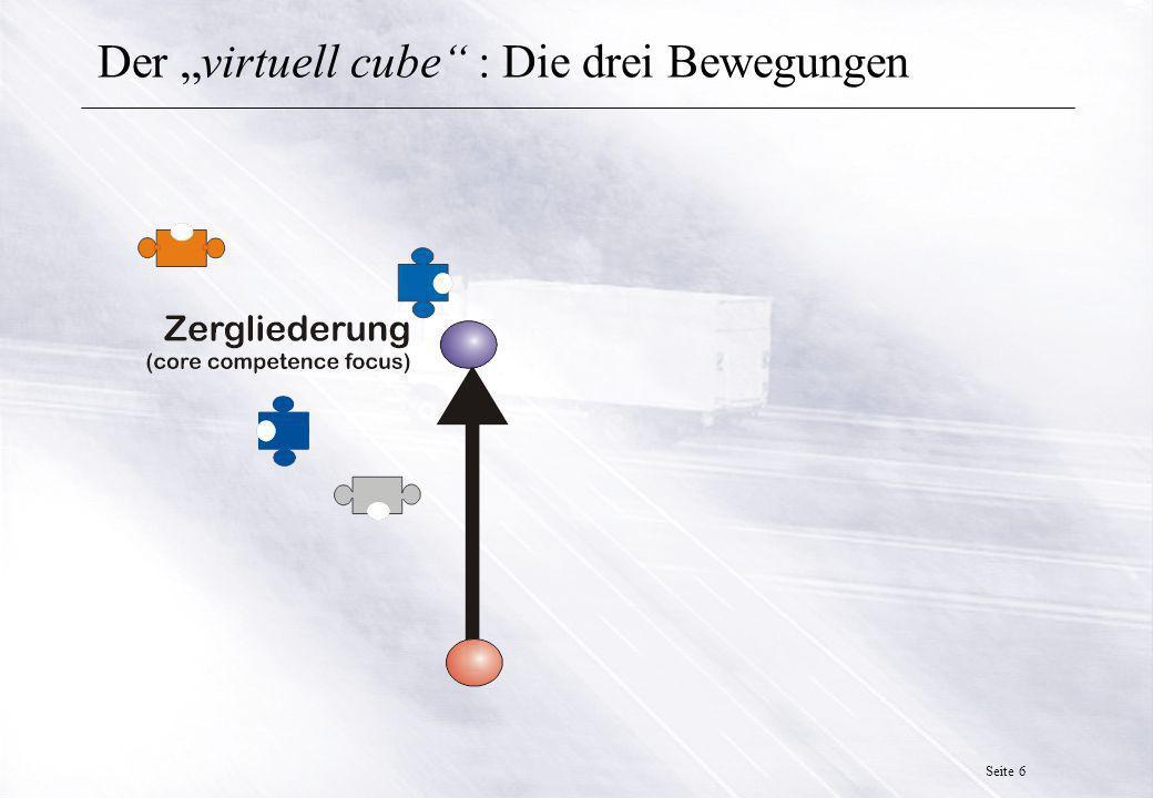 Seite 7 Der virtuell cube : Die drei Bewegungen