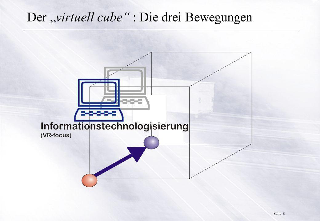 Seite 9 Der virtuell cube : Konsequenzen für (internationale) Unternehmen