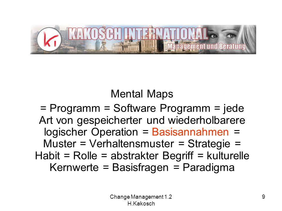 Change Management 1.2 H.Kakosch 9 Mental Maps = Programm = Software Programm = jede Art von gespeicherter und wiederholbarere logischer Operation = Ba