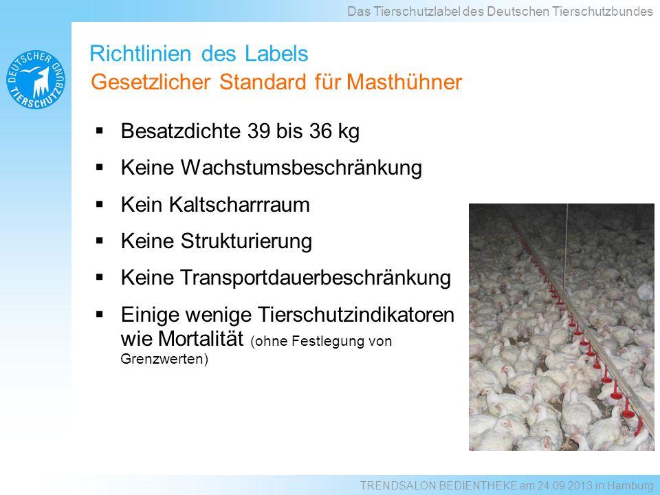 Richtlinien des Labels Besatzdichte 39 bis 36 kg Keine Wachstumsbeschränkung Kein Kaltscharrraum Keine Strukturierung Keine Transportdauerbeschränkung Einige wenige Tierschutzindikatoren wie Mortalität (ohne Festlegung von Grenzwerten) Das Tierschutzlabel des Deutschen Tierschutzbundes Gesetzlicher Standard für Masthühner TRENDSALON BEDIENTHEKE am 24.09.2013 in Hamburg