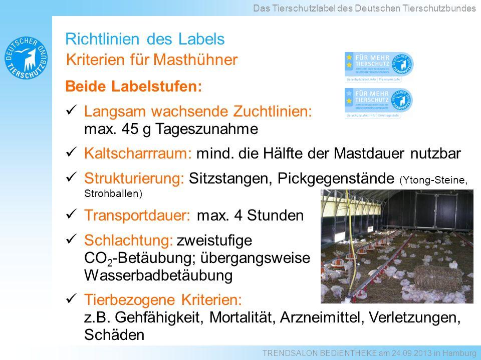 Beide Labelstufen: Langsam wachsende Zuchtlinien: max.
