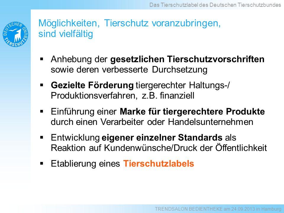 Kontroll- und Sanktionierungssystem Landwirtschaftliche Betriebe Transport Schlachtung Verarbeitung Warenströme in nachgelagerten Bereichen Kontrollstelle Das Tierschutzlabel des Deutschen Tierschutzbundes Wer wird kontrolliert.