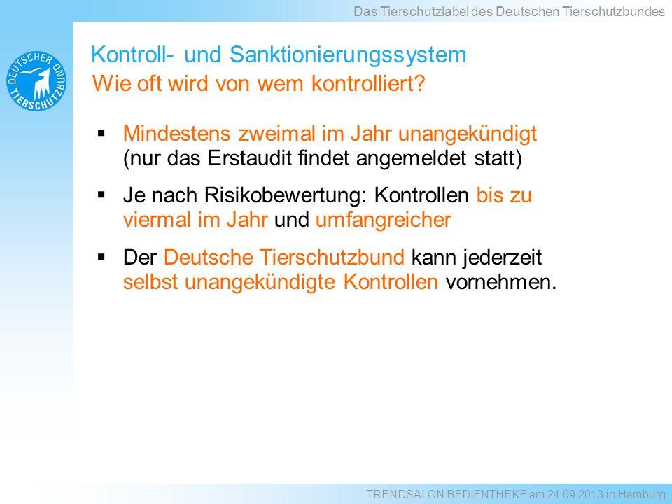 Kontroll- und Sanktionierungssystem Mindestens zweimal im Jahr unangekündigt (nur das Erstaudit findet angemeldet statt) Je nach Risikobewertung: Kont