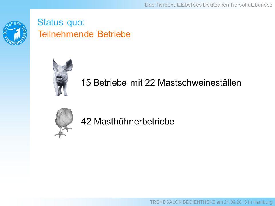 Status quo: Das Tierschutzlabel des Deutschen Tierschutzbundes Teilnehmende Betriebe 15 Betriebe mit 22 Mastschweineställen 42 Masthühnerbetriebe TRENDSALON BEDIENTHEKE am 24.09.2013 in Hamburg