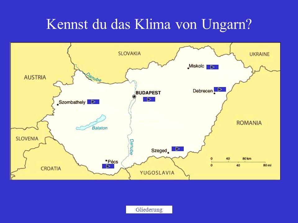 Kennst du das Klima von Ungarn? Gliederung