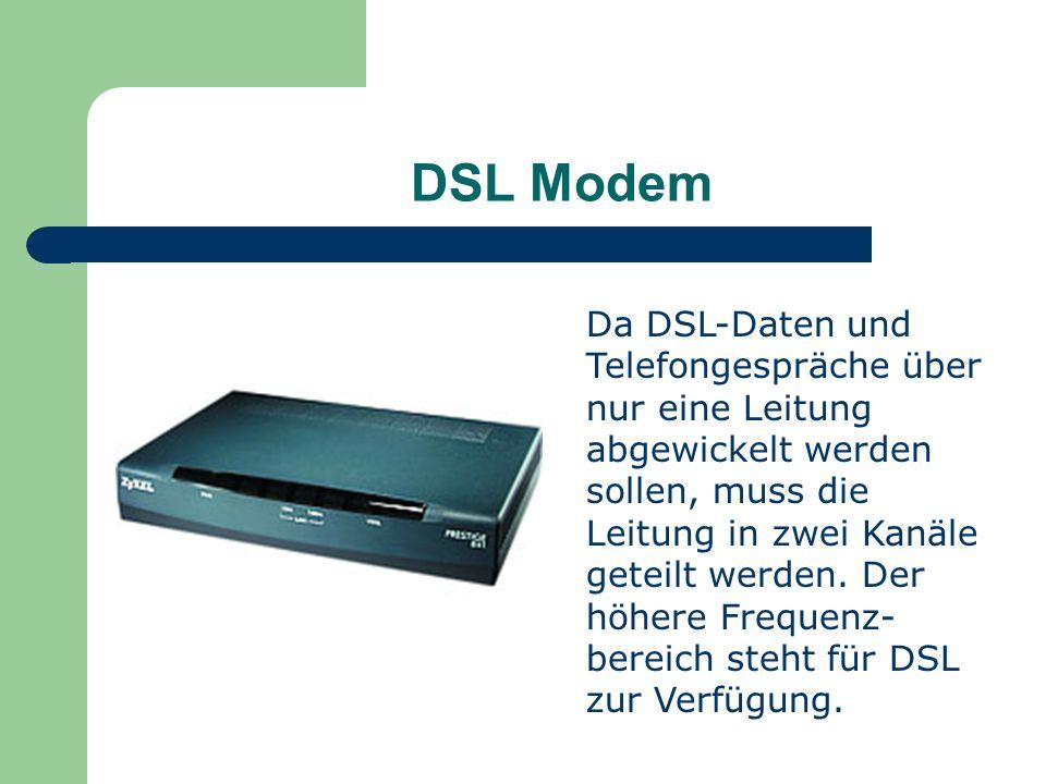Installation des Modems Der Splitter wird an die TAE Dose angeschlossen.