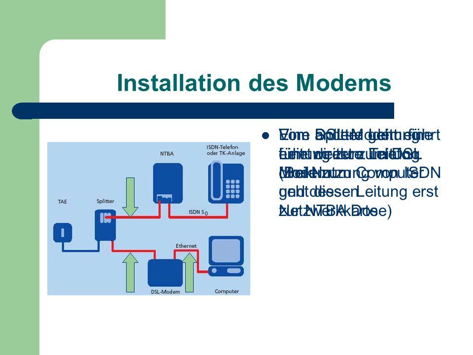 Installation des Modems Eine andere Leitung führt direkt zum DSL Modem.
