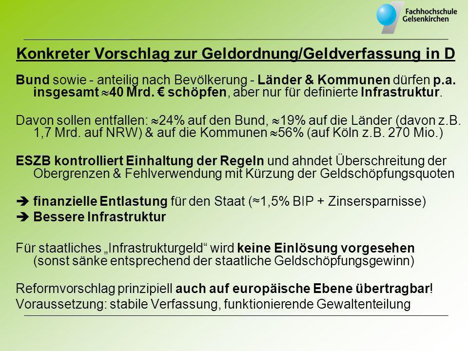 Konkreter Vorschlag zur Geldordnung/Geldverfassung in D Bund sowie - anteilig nach Bevölkerung - Länder & Kommunen dürfen p.a. insgesamt 40 Mrd. schöp