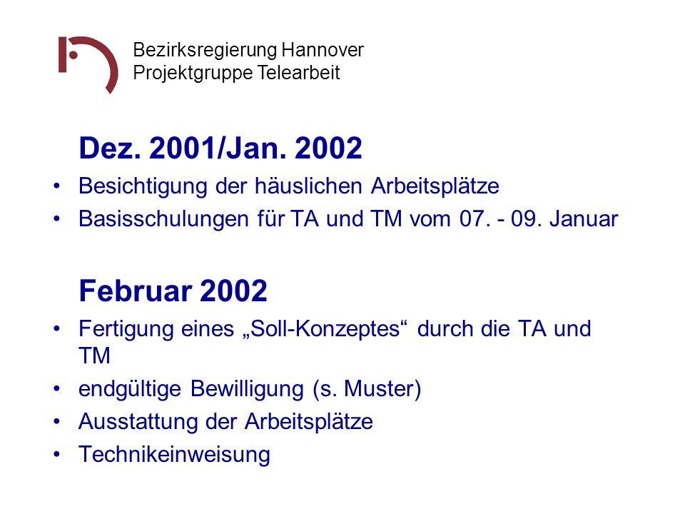 Bezirksregierung Hannover Projektgruppe Telearbeit Dez. 2001/Jan. 2002 Besichtigung der häuslichen Arbeitsplätze Basisschulungen für TA und TM vom 07.
