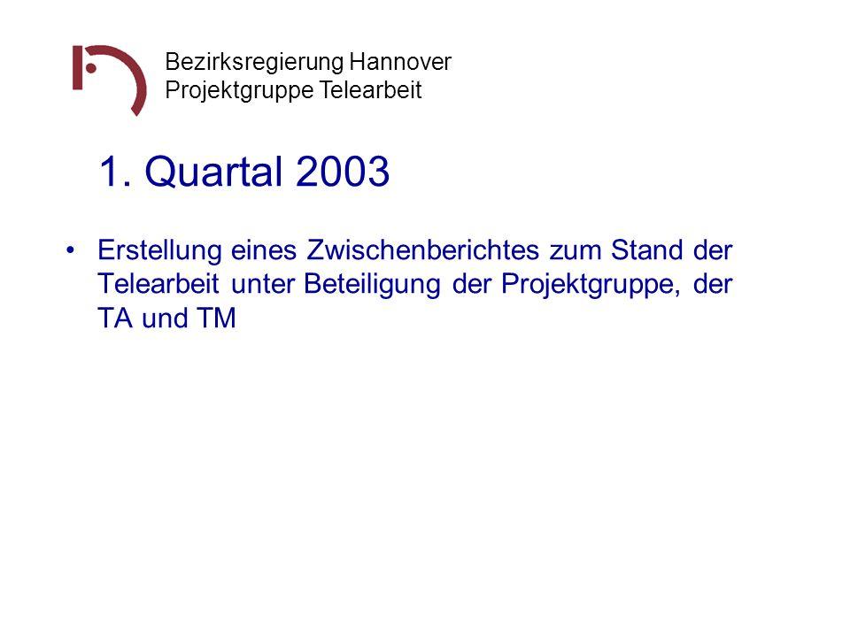 Bezirksregierung Hannover Projektgruppe Telearbeit 1. Quartal 2003 Erstellung eines Zwischenberichtes zum Stand der Telearbeit unter Beteiligung der P