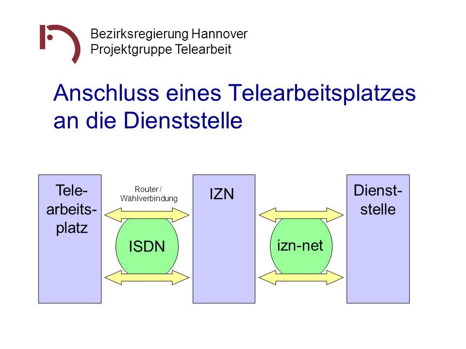 Bezirksregierung Hannover Projektgruppe Telearbeit Anschluss eines Telearbeitsplatzes an die Dienststelle ISDN izn-net IZN Dienst- stelle Tele- arbeit