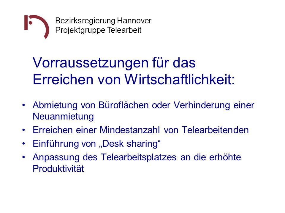 Bezirksregierung Hannover Projektgruppe Telearbeit Vorraussetzungen für das Erreichen von Wirtschaftlichkeit: Abmietung von Büroflächen oder Verhinder