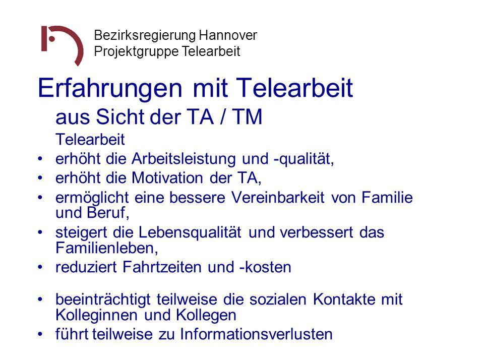 Bezirksregierung Hannover Projektgruppe Telearbeit Erfahrungen mit Telearbeit aus Sicht der TA / TM Telearbeit erhöht die Arbeitsleistung und -qualitä