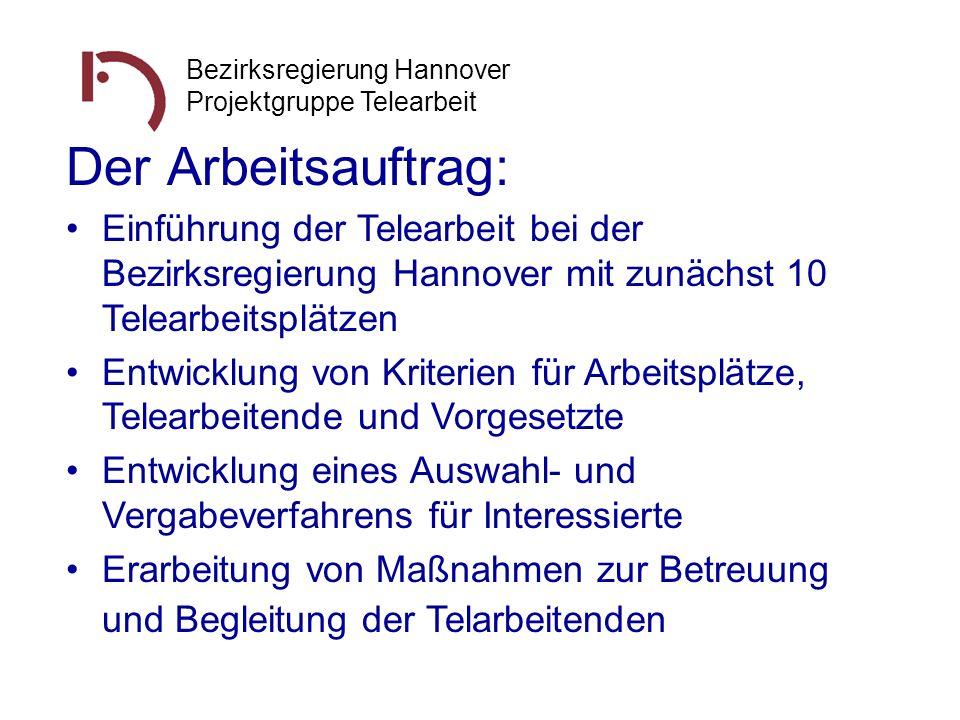Bezirksregierung Hannover Projektgruppe Telearbeit Der Arbeitsauftrag: Einführung der Telearbeit bei der Bezirksregierung Hannover mit zunächst 10 Tel