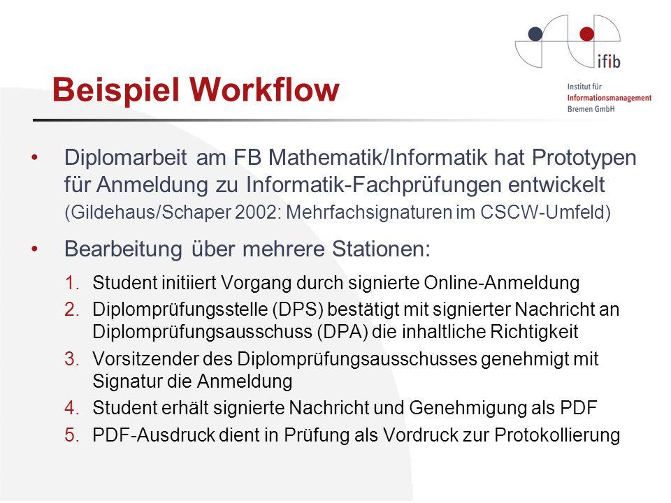 Beispiel Workflow Diplomarbeit am FB Mathematik/Informatik hat Prototypen für Anmeldung zu Informatik-Fachprüfungen entwickelt (Gildehaus/Schaper 2002