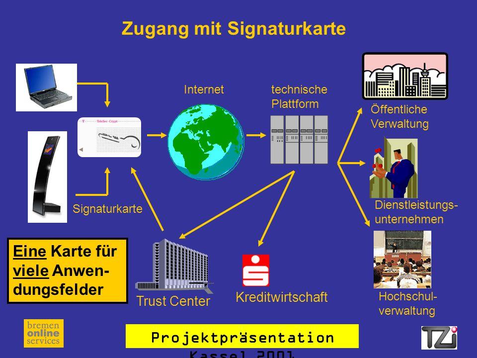 Zugang mit Signaturkarte Internet Trust Center Signaturkarte technische Plattform Kreditwirtschaft Öffentliche Verwaltung Hochschul- verwaltung Dienst