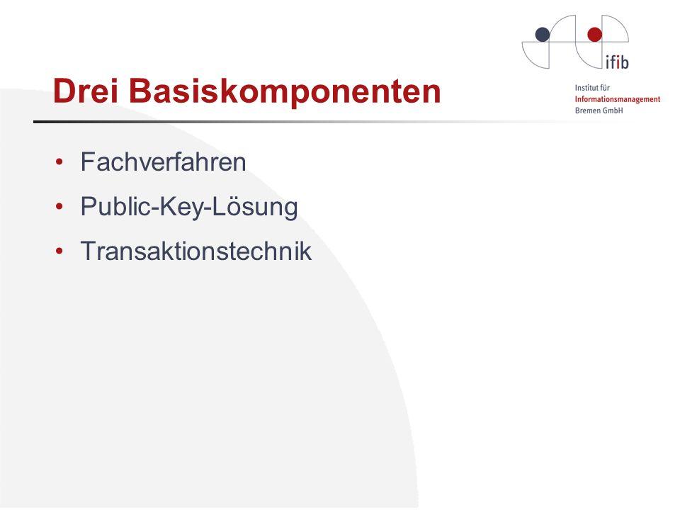 Drei Basiskomponenten Fachverfahren Public-Key-Lösung Transaktionstechnik