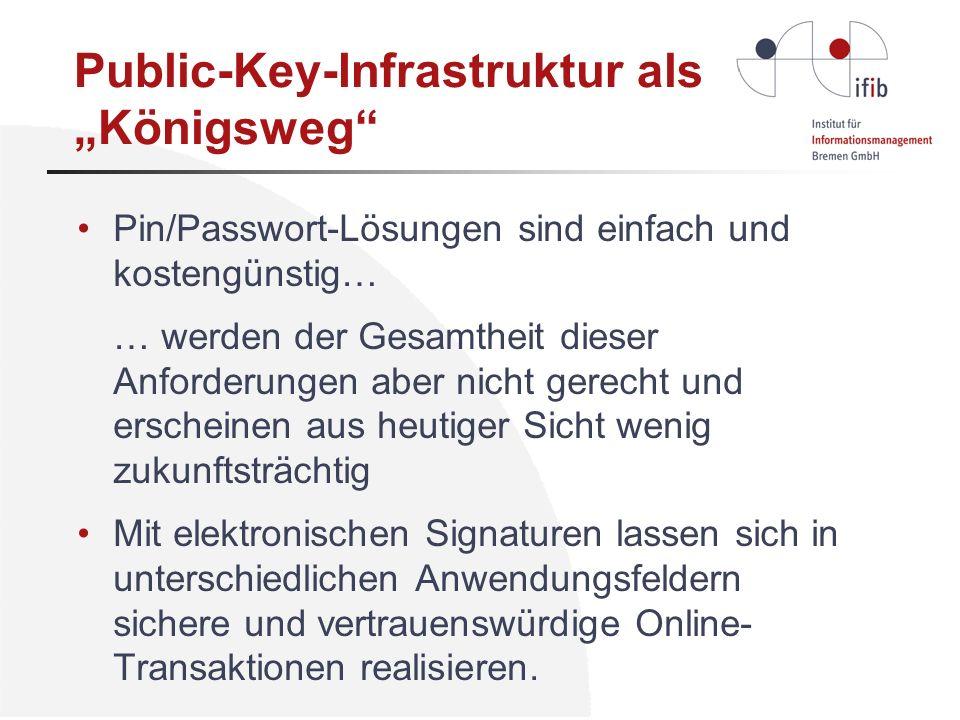 Public-Key-Infrastruktur als Königsweg Pin/Passwort-Lösungen sind einfach und kostengünstig… … werden der Gesamtheit dieser Anforderungen aber nicht g