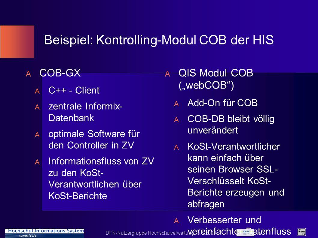 DFN-Nutzergruppe Hochschulverwaltung 15.5.2003 Folie 5 Beispiel: Kontrolling-Modul COB der HIS A COB-GX A C++ - Client A zentrale Informix- Datenbank