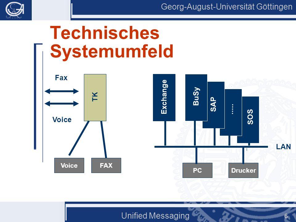 Georg-August-Universität Göttingen Unified Messaging 7 Technisches Systemumfeld Fax Exchange TK Voice PCDrucker FAXVoice BuSy SAP SOS.....