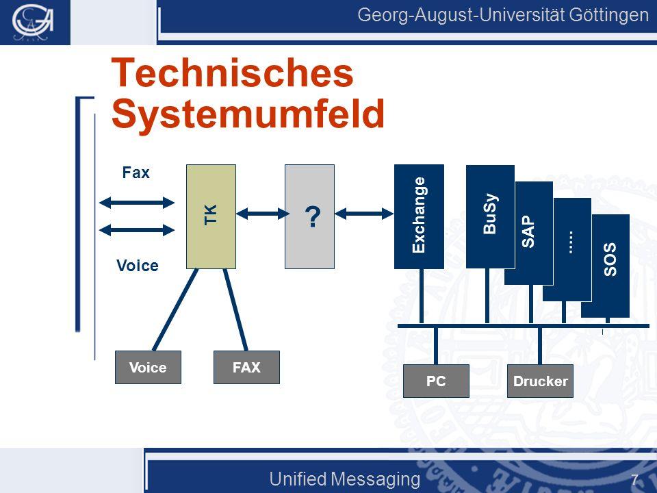 Georg-August-Universität Göttingen Unified Messaging 8 Anforderungen Medienbruch überbrücken E-Mail, Fax, Voice, SMS in der Fläche Einheitlich, am besten über Outlook Voice-Nachrichten zumindest über das lokale Telefon Skalierbarkeit Einfache und schnelle Bedienung Einfache Administration