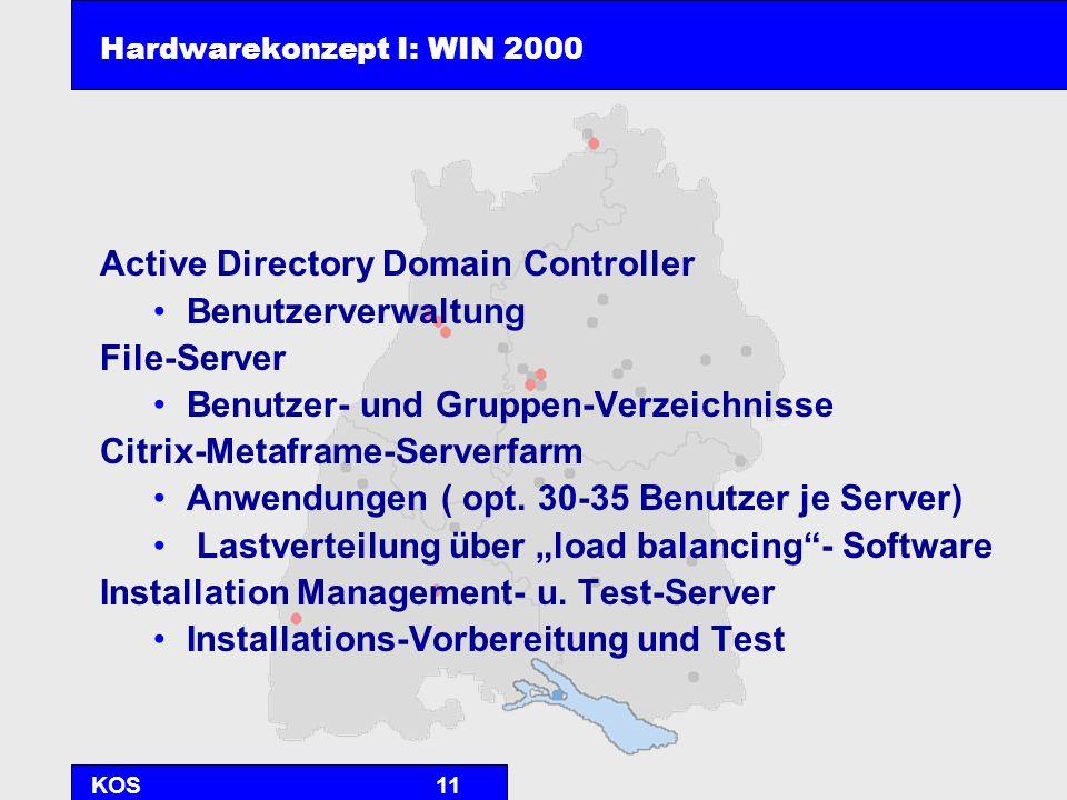 KOS11 Hardwarekonzept I: WIN 2000 Active Directory Domain Controller Benutzerverwaltung File-Server Benutzer- und Gruppen-Verzeichnisse Citrix-Metafra