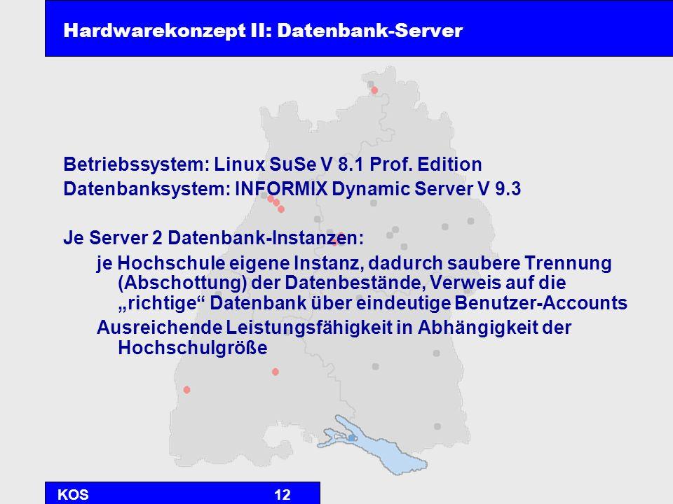 KOS12 Hardwarekonzept II: Datenbank-Server Betriebssystem: Linux SuSe V 8.1 Prof. Edition Datenbanksystem: INFORMIX Dynamic Server V 9.3 Je Server 2 D